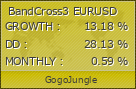 BandCross3 EURUSD | fx-on.com