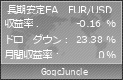 長期安定EA EUR/USD PF1.26