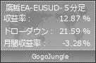 鷹哲EA-EUSUD-5分足