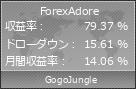 ForexAdore