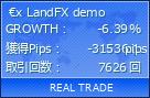 €x LandFX demo|fx-on.com