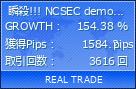 瞬殺!!! NCSEC demo ※運用終了|fx-on.com