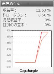 窓埋めくん|fx-on.com