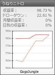 うねりニトロ|fx-on.com