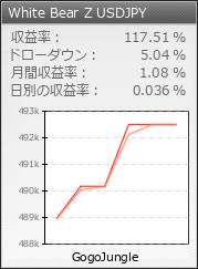 101-200本まで迄キャンペーン価格! White Bear Z USDJPY|fx-on.com