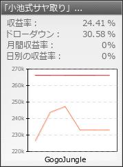 「小池式サヤ取り」(CYCLONE-103KS)|fx-on.com
