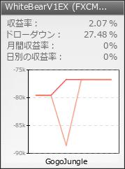 WhiteBearV1EX (FXCMジャパンキャンペーン)|fx-on.com