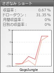 さざなみ ショート|fx-on.com