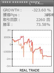 MyFX Markets (海外FXふぁんくらぶ)|fx-on.com