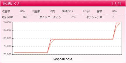 窓埋めくん | fx-on.com