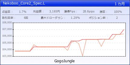 Nekoboo_Core2_Spec.L|fx-on.com