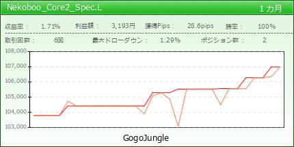 Nekoboo_Core2_Spec.L   fx-on.com