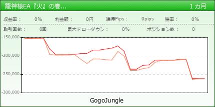 龍神様EA『火』の巻 Standard ver. | fx-on.com