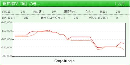 龍神様EA『風』の巻 Standard ver. | fx-on.com