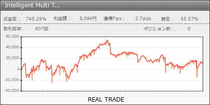 BandCross3 EURUSD 0.1ロットForex.comジャパン|fx-on.com