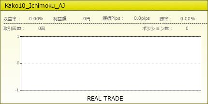 Kako10_Ichimoku_AJ | fx-on.com