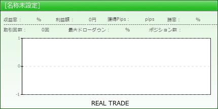 白熊&BandCross3(AVATRADE リアル口座)|fx-on.com