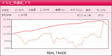 K&Q_多通貨_FD | fx-on.com