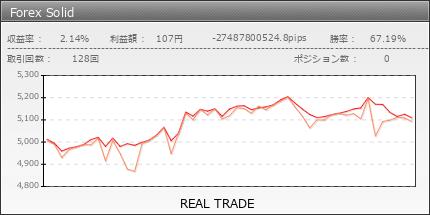 トForex.comジャパン|fx-on.com