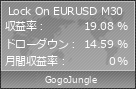 Lock On EURUSD M30 | GogoJungle