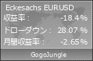 Eckesachs EURUSD | GogoJungle