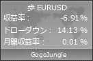 歩 EURUSD|GogoJungle