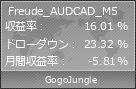 Freude_AUDCAD_M5 | GogoJungle