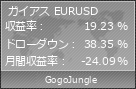 ガイアス EURUSD | GogoJungle