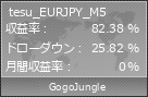tesu_EURJPY_M5 | GogoJungle