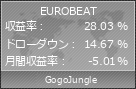 EUROBEAT | GogoJungle