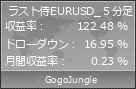 ラスト侍EURUSD_5分足|GogoJungle