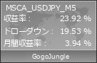 MSCA_USDJPY_M5 | GogoJungle