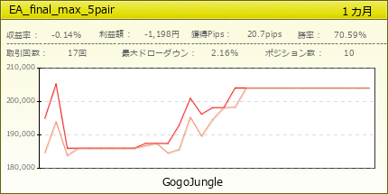 EA_final_max_5pair | GogoJungle