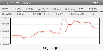 ホワイトフェニックス|GogoJungle