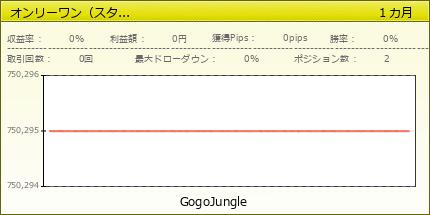オンリーワン(スタンダート)|GogoJungle