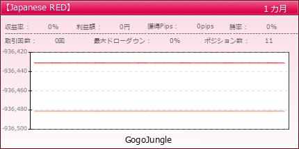 【Japanese RED】 | GogoJungle