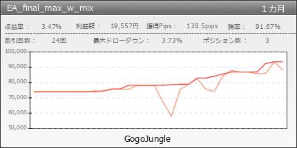 EA_final_max_w_mix|GogoJungle