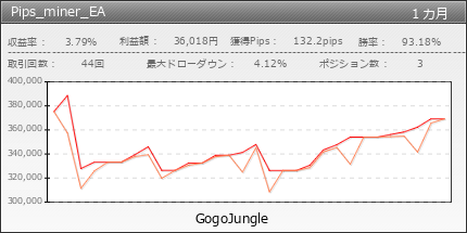 Pips_miner_EA | gogojungle.co.jp