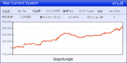 Past Current System   GogoJungle