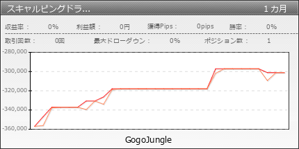 スキャルピングドラゴン V2|GogoJungle