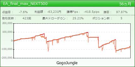 EA_final_max_NEXT500|GogoJungle