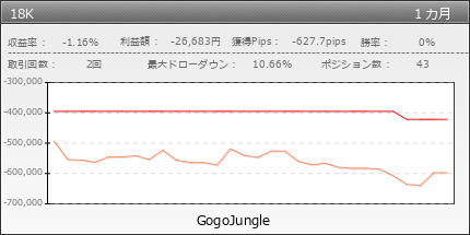 18K | GogoJungle
