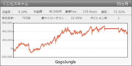 くじらスキャル|GogoJungle