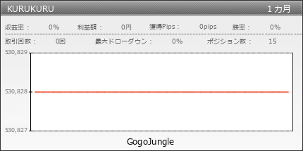 KURUKURU| GogoJungle