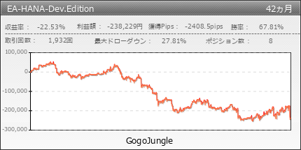 EA-HANA-Dev.Edition | GogoJungle_SD_CHASE