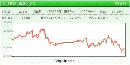 X_TP12_SL20_AC|GogoJungle