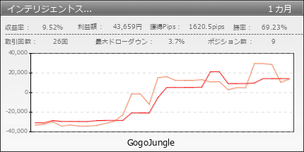 インテリジェントスナイパーGU4_TypeA|GogoJungle