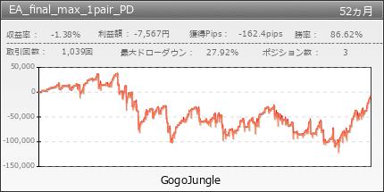 EA_final_max_1pair_PD|GogoJungle
