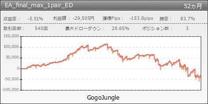 EA_final_max_1pair_ED|GogoJungle