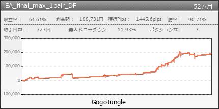 EA_final_max_1pair_DF|GogoJungle